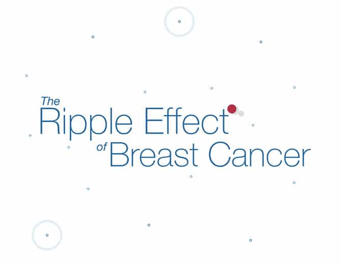 The Ripple Effect of Breast Cancer Thumbnail